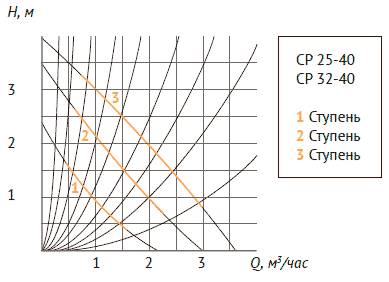 CP 25-40 180-2.png