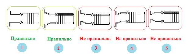podkluchenie_radiatorov