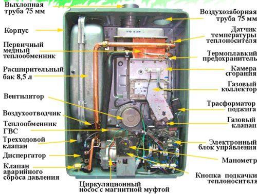 Rinnai устройство
